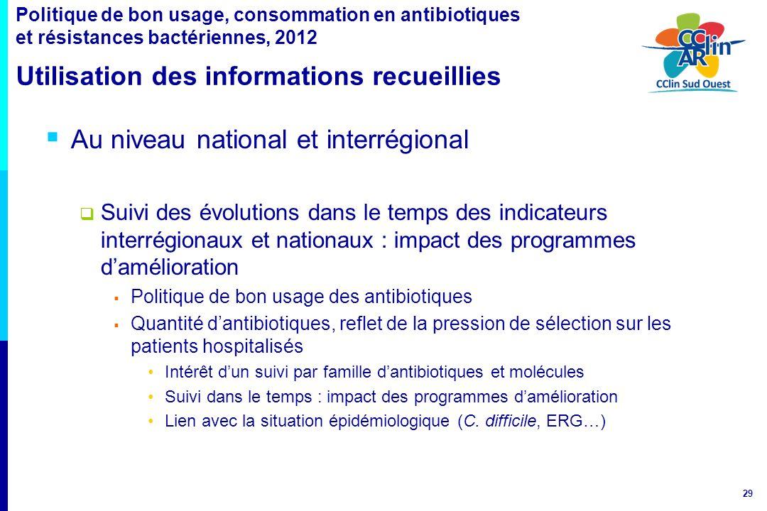 29 Politique de bon usage, consommation en antibiotiques et résistances bactériennes, 2012 Utilisation des informations recueillies Au niveau national