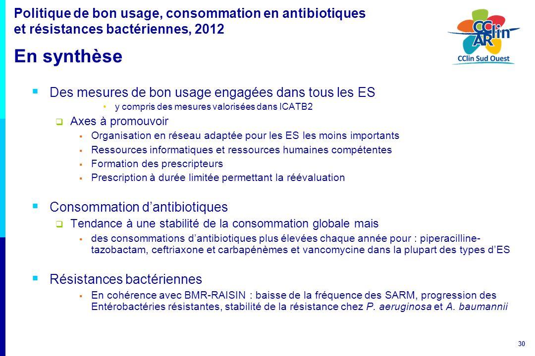 30 Politique de bon usage, consommation en antibiotiques et résistances bactériennes, 2012 En synthèse Des mesures de bon usage engagées dans tous les