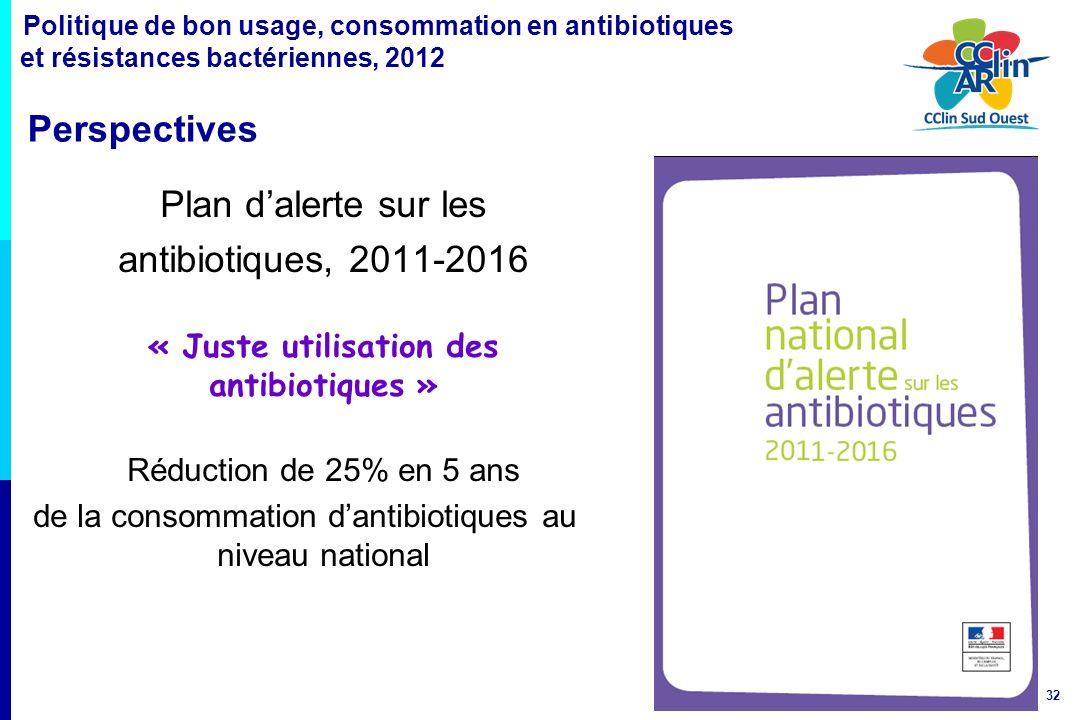 32 Plan dalerte sur les antibiotiques, 2011-2016 « Juste utilisation des antibiotiques » Réduction de 25% en 5 ans de la consommation dantibiotiques a