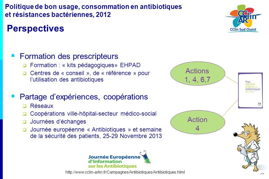 35 Politique de bon usage, consommation en antibiotiques et résistances bactériennes, 2012 Perspectives Formation des prescripteurs Formation : « kits