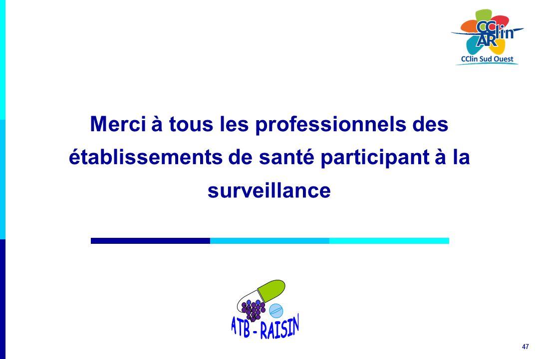47 Merci à tous les professionnels des établissements de santé participant à la surveillance v v v v
