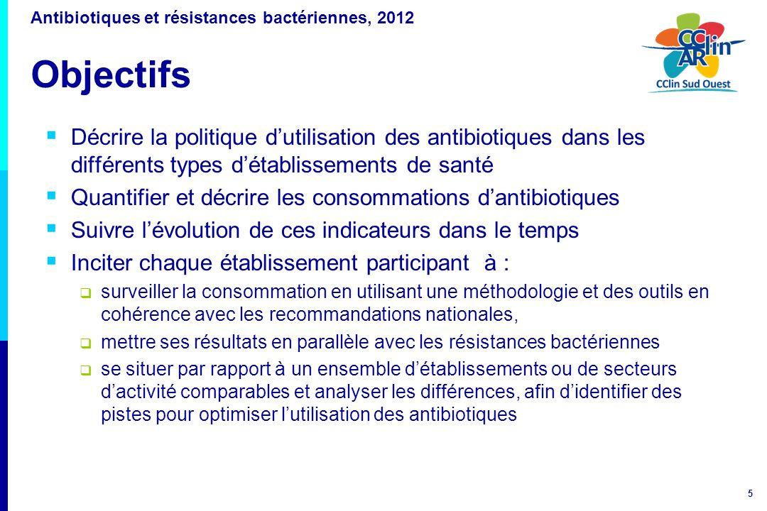 5 Antibiotiques et résistances bactériennes, 2012 Objectifs Décrire la politique dutilisation des antibiotiques dans les différents types détablisseme