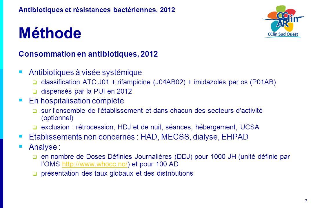 7 Antibiotiques et résistances bactériennes, 2012 Méthode Consommation en antibiotiques, 2012 Antibiotiques à visée systémique classification ATC J01