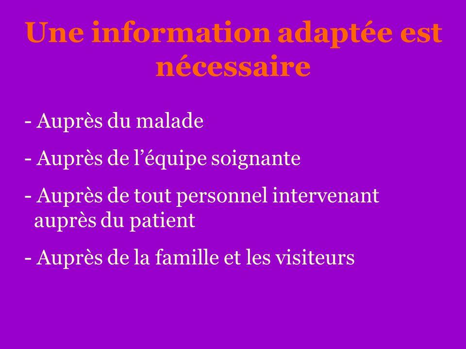 Une information adaptée est nécessaire - Auprès du malade - Auprès de léquipe soignante - Auprès de tout personnel intervenant auprès du patient - Aup