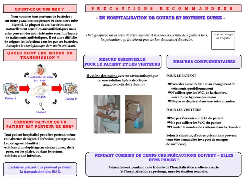 Conclusion ISOLEMENT = CONTRAINTE ISOLEMENT = NECESSITE PRESCRIPTION MEDICALE ADAPTATION REFLECHIE ISOLEMENT PAS EXCLUSION