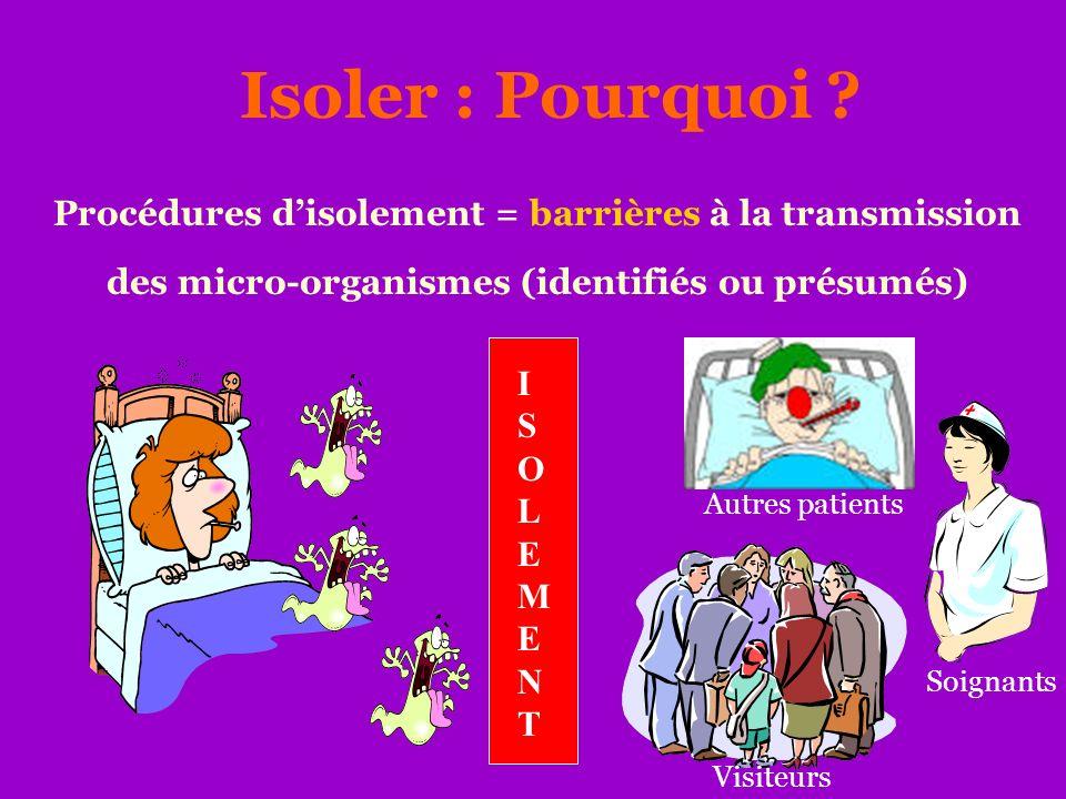 Isoler : Pourquoi ? Procédures disolement = barrières à la transmission des micro-organismes (identifiés ou présumés) ISOLEMENTISOLEMENT Autres patien