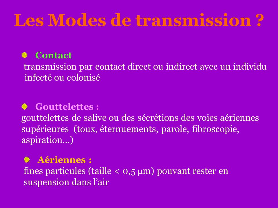 Les Modes de transmission ? Contact transmission par contact direct ou indirect avec un individu infecté ou colonisé Gouttelettes : gouttelettes de sa