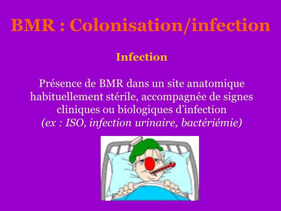 BMR : Colonisation/infection Infection Présence de BMR dans un site anatomique habituellement stérile, accompagnée de signes cliniques ou biologiques