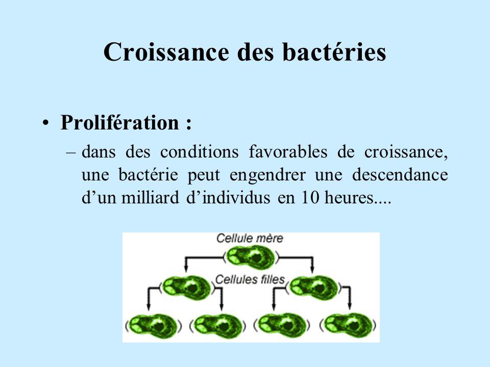 Prolifération : –dans des conditions favorables de croissance, une bactérie peut engendrer une descendance dun milliard dindividus en 10 heures....