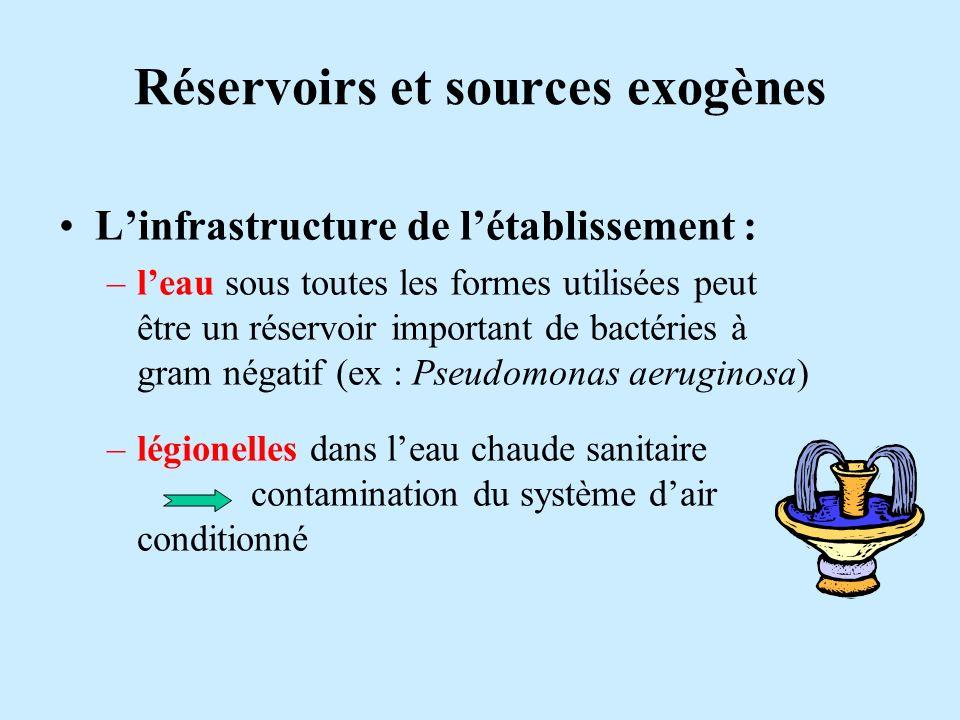 Réservoirs et sources exogènes Linfrastructure de létablissement : –leau sous toutes les formes utilisées peut être un réservoir important de bactérie
