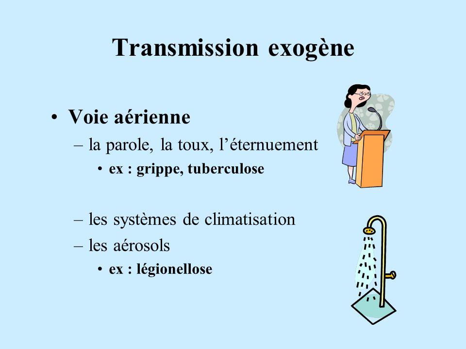Transmission exogène Voie aérienne –la parole, la toux, léternuement ex : grippe, tuberculose –les systèmes de climatisation –les aérosols ex : légion