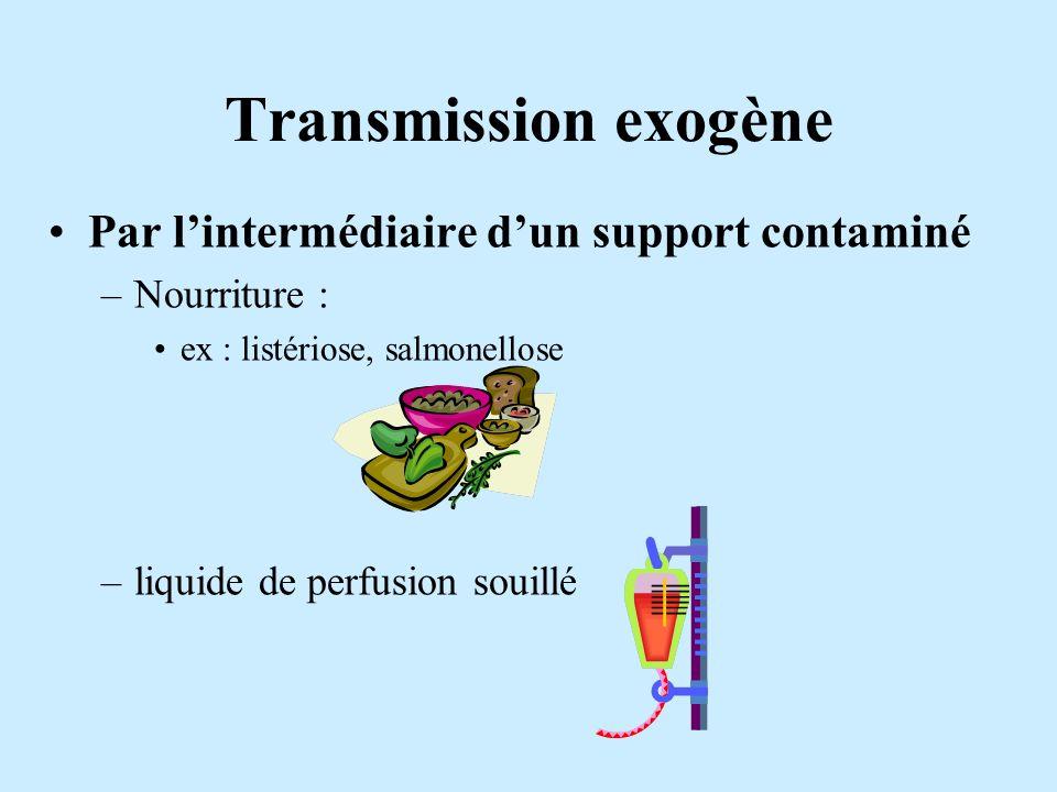 Transmission exogène Par lintermédiaire dun support contaminé –Nourriture : ex : listériose, salmonellose –liquide de perfusion souillé