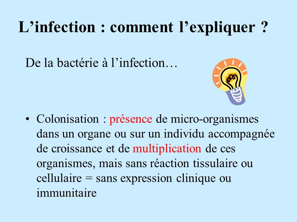 Linfection : comment lexpliquer ? De la bactérie à linfection… Colonisation : présence de micro-organismes dans un organe ou sur un individu accompagn