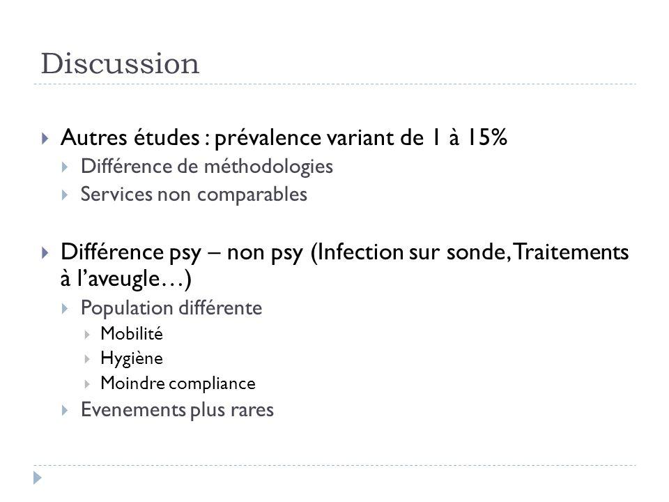 Discussion Autres études : prévalence variant de 1 à 15% Différence de méthodologies Services non comparables Différence psy – non psy (Infection sur