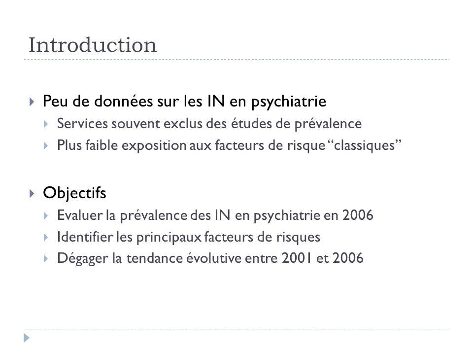 Méthodes (1) Utilisation des données des enquêtes nationales de prévalence (ENP) de 2001 et 2006 ENP Proposée par le Raisin 4 ème enquête depuis 1990 Tous les ES concernés (sauf HAD, HJ, MDR) Objectif : mesurer un jour donné la prévalence des IN, leurs caractéristiques et traitements