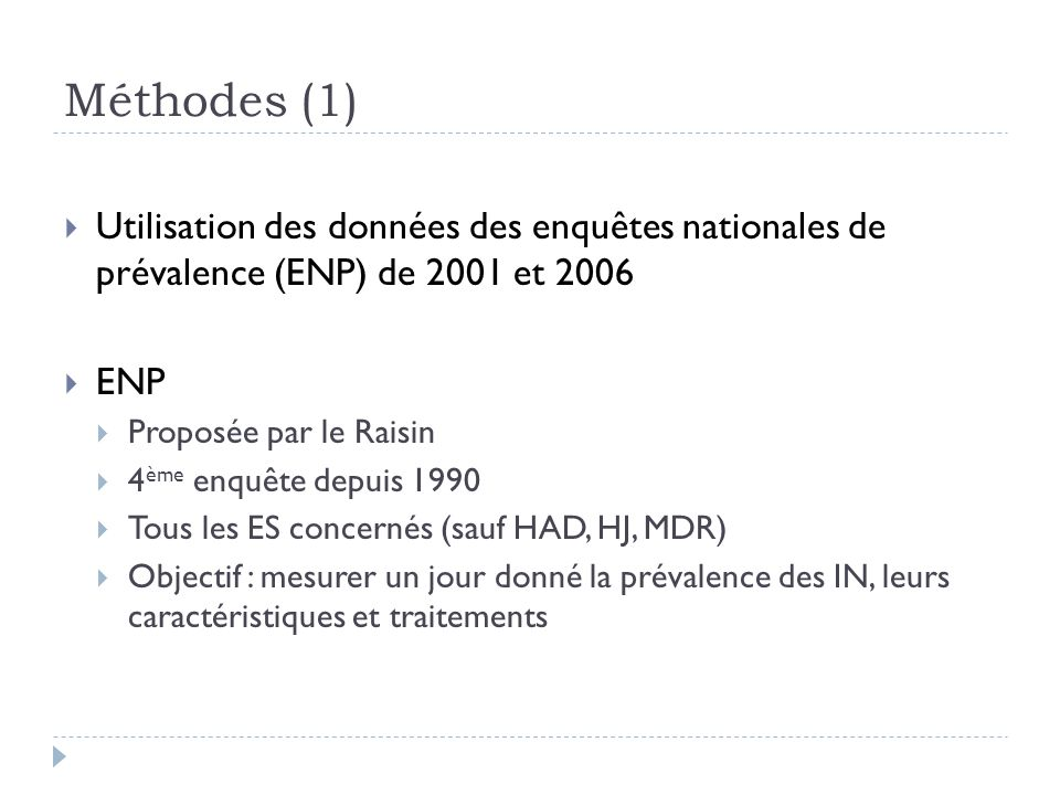 Méthodes (1) Utilisation des données des enquêtes nationales de prévalence (ENP) de 2001 et 2006 ENP Proposée par le Raisin 4 ème enquête depuis 1990