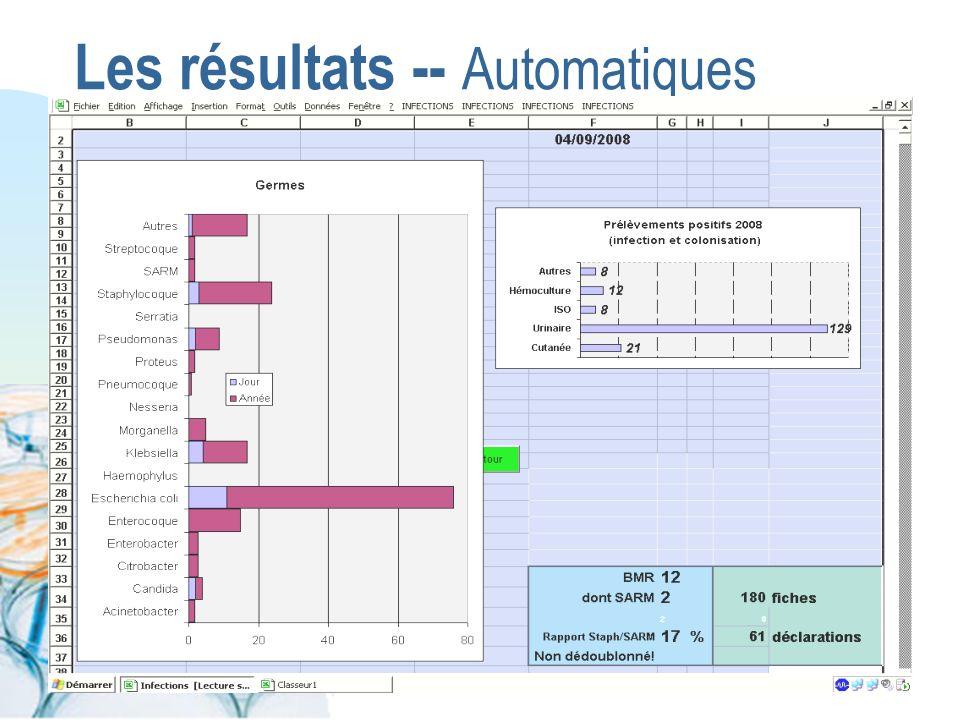 Les résultats -- Automatiques