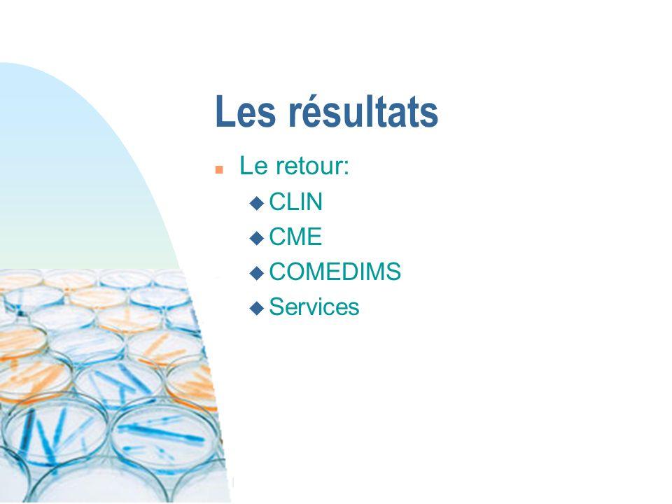 Les résultats n Le retour: u CLIN u CME u COMEDIMS u Services