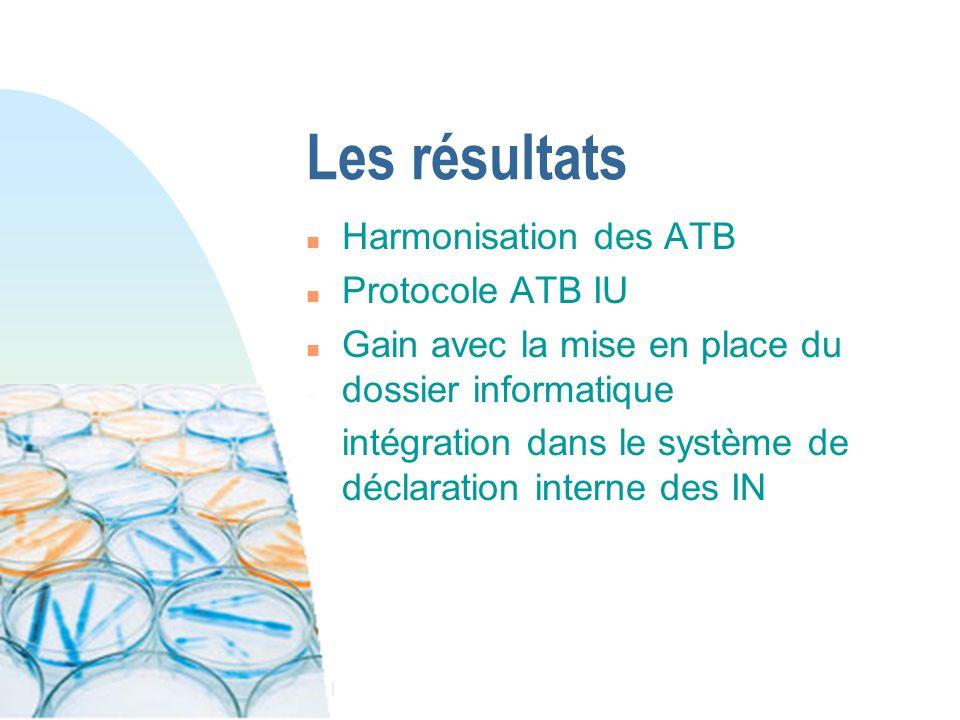 Les résultats n Harmonisation des ATB n Protocole ATB IU n Gain avec la mise en place du dossier informatique n intégration dans le système de déclara