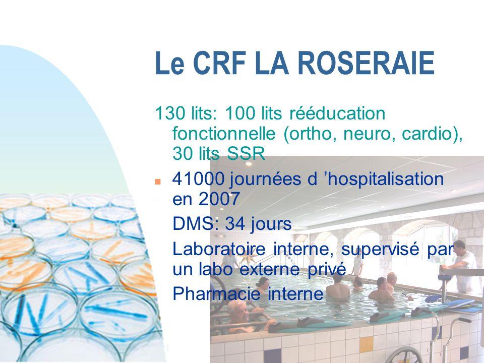 Le CRF LA ROSERAIE 130 lits: 100 lits rééducation fonctionnelle (ortho, neuro, cardio), 30 lits SSR n 41000 journées d hospitalisation en 2007 n DMS: