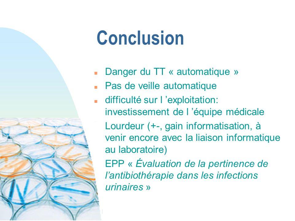 Conclusion n Danger du TT « automatique » n Pas de veille automatique n difficulté sur l exploitation: investissement de l équipe médicale n Lourdeur