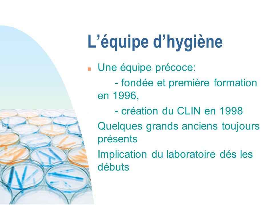 Léquipe dhygiène n Une équipe précoce: - fondée et première formation en 1996, - création du CLIN en 1998 n Quelques grands anciens toujours présents