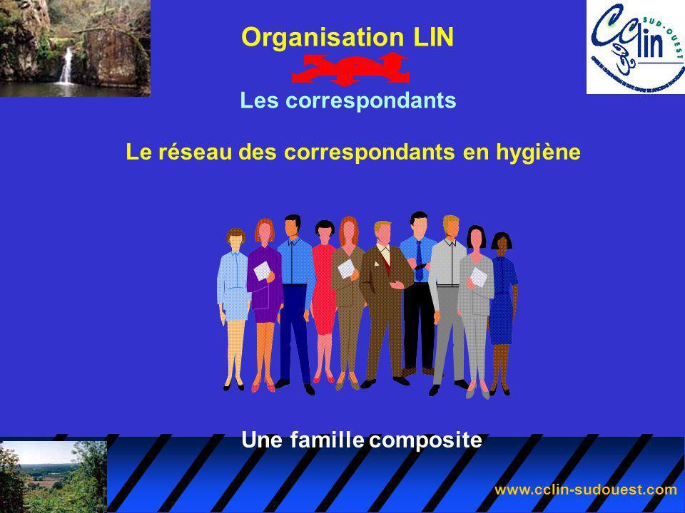 www.cclin-sudouest.com Le réseau des correspondants en hygiène Organisation LIN Les correspondants Une famille composite