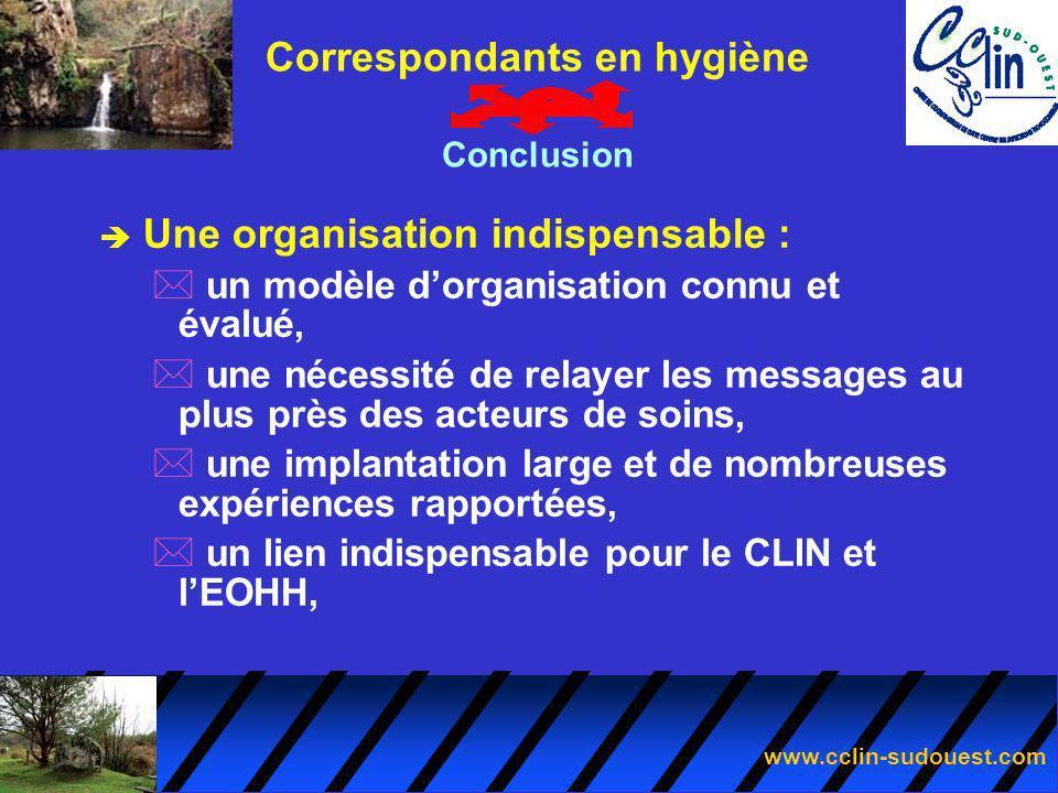 www.cclin-sudouest.com è Une organisation indispensable : * un modèle dorganisation connu et évalué, * une nécessité de relayer les messages au plus p