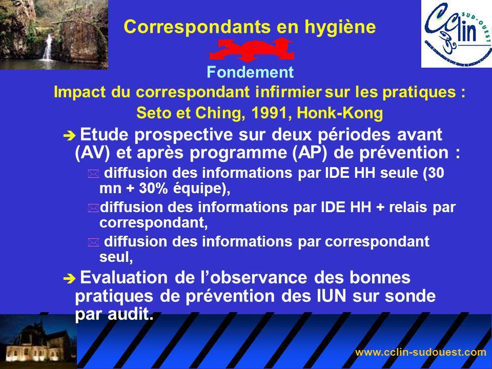 www.cclin-sudouest.com Impact du correspondant infirmier sur les pratiques : Seto et Ching, 1991, Honk-Kong è Etude prospective sur deux périodes avan