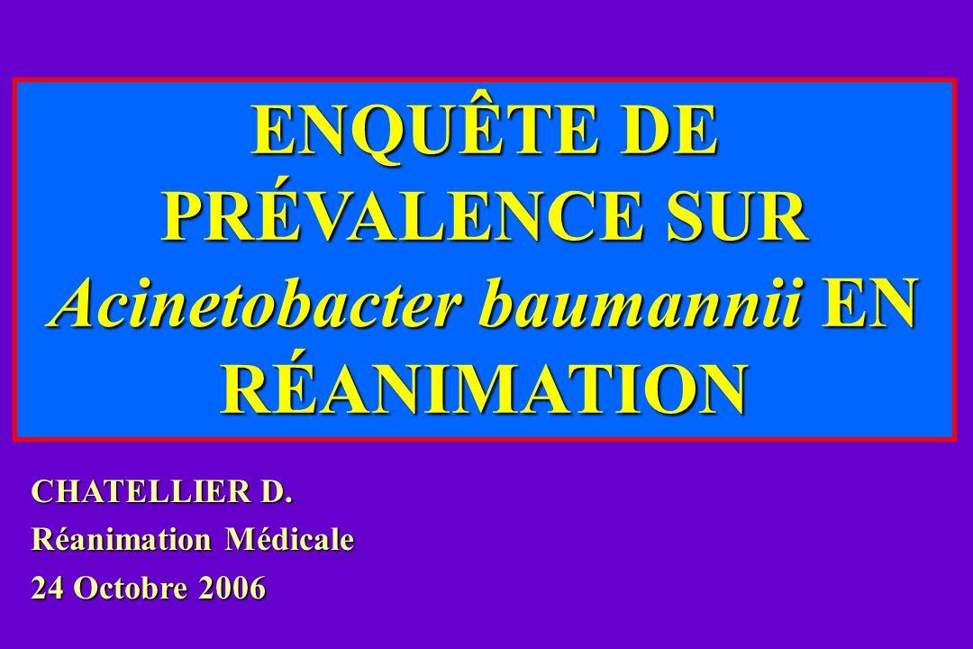 ENQUÊTE DE PRÉVALENCE SUR Acinetobacter baumannii EN RÉANIMATION CHATELLIER D. Réanimation Médicale 24 Octobre 2006