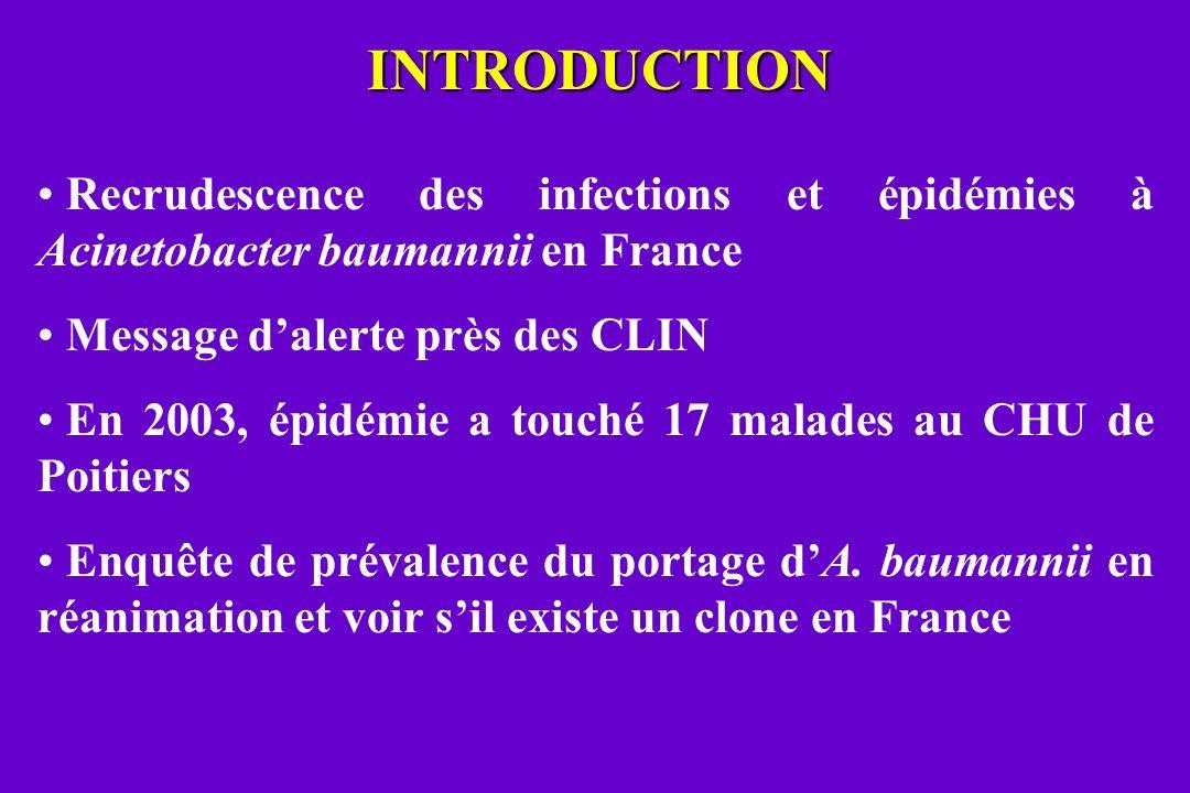 INTRODUCTION Recrudescence des infections et épidémies à Acinetobacter baumannii en France Message dalerte près des CLIN En 2003, épidémie a touché 17 malades au CHU de Poitiers Enquête de prévalence du portage dA.