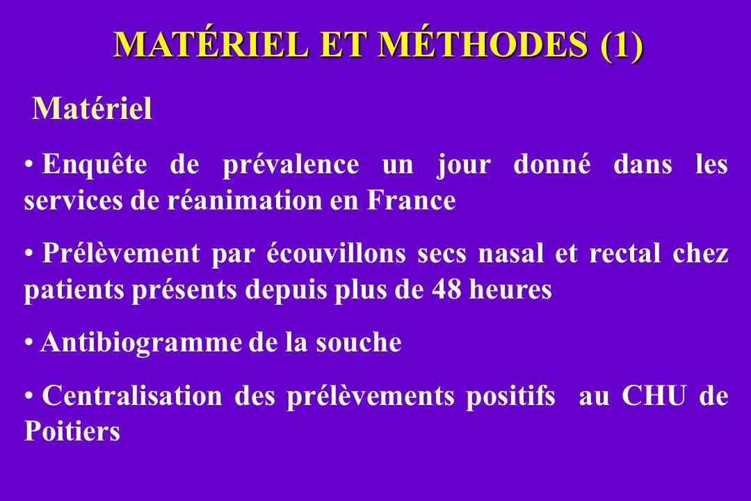 MATÉRIEL ET MÉTHODES (1) Matériel Enquête de prévalence un jour donné dans les services de réanimation en France Prélèvement par écouvillons secs nasa