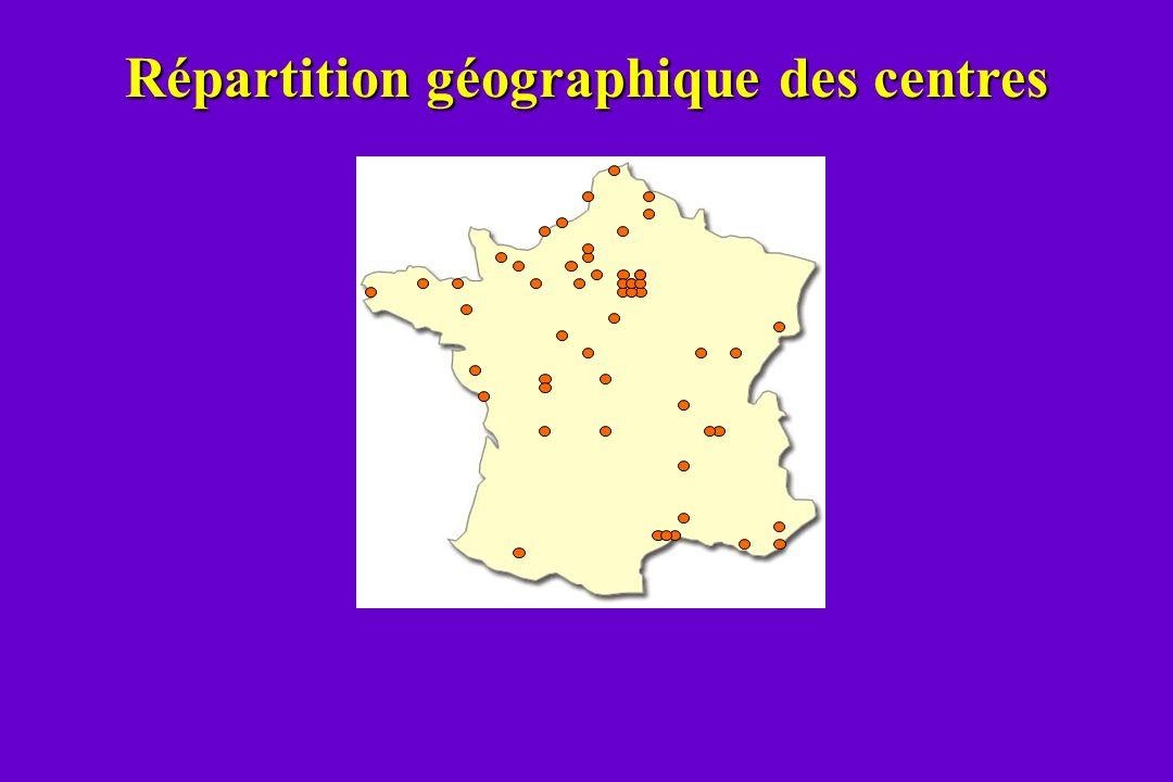 Répartition géographique des centres