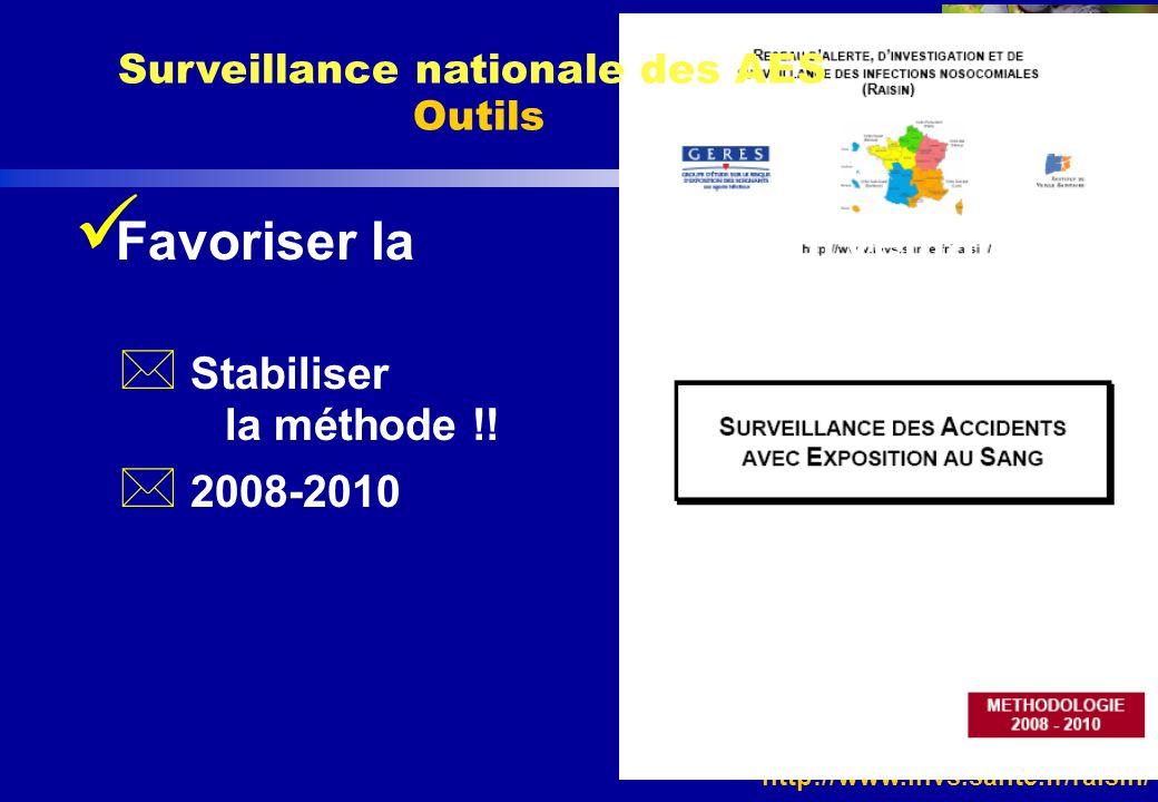 http://www.invs.sante.fr/raisin/ Surveillance nationale des AES Outils Favoriser la surveillance via les outils : * Stabiliser la méthode !! * 2008-20
