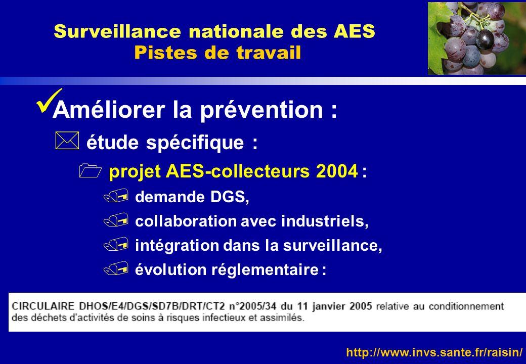 http://www.invs.sante.fr/raisin/ Améliorer la prévention : * étude spécifique : projet AES-collecteurs 2004 : / demande DGS, / collaboration avec indu