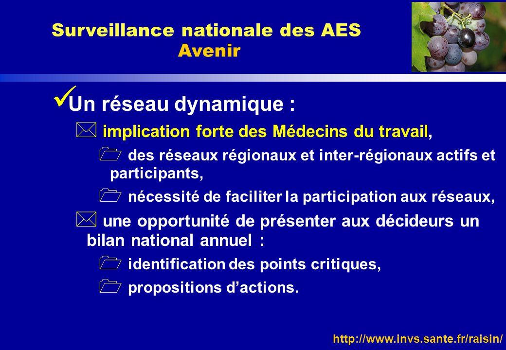 http://www.invs.sante.fr/raisin/ Un réseau dynamique : * implication forte des Médecins du travail, 1 des réseaux régionaux et inter-régionaux actifs