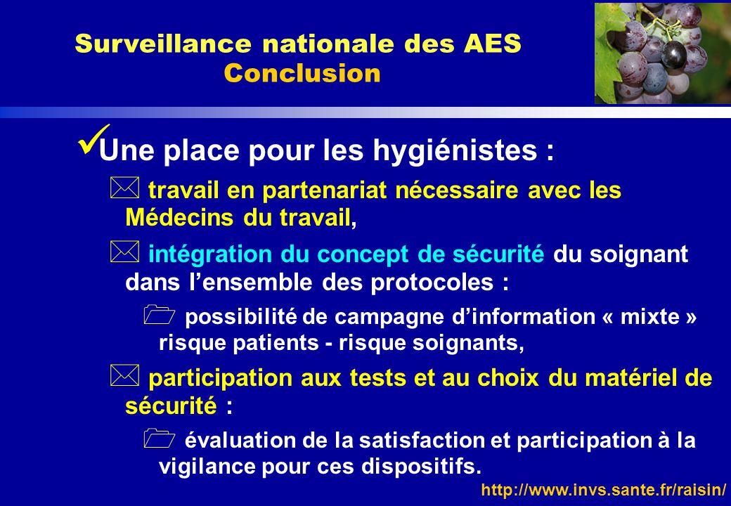 http://www.invs.sante.fr/raisin/ Une place pour les hygiénistes : * travail en partenariat nécessaire avec les Médecins du travail, * intégration du c