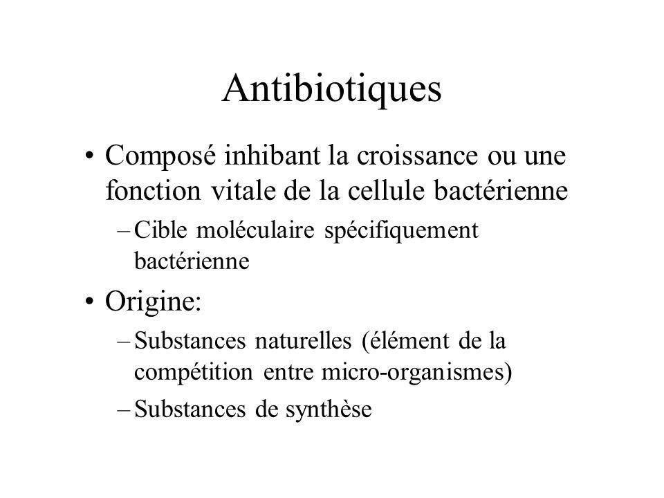 Antibiotiques Composé inhibant la croissance ou une fonction vitale de la cellule bactérienne –Cible moléculaire spécifiquement bactérienne Origine: –