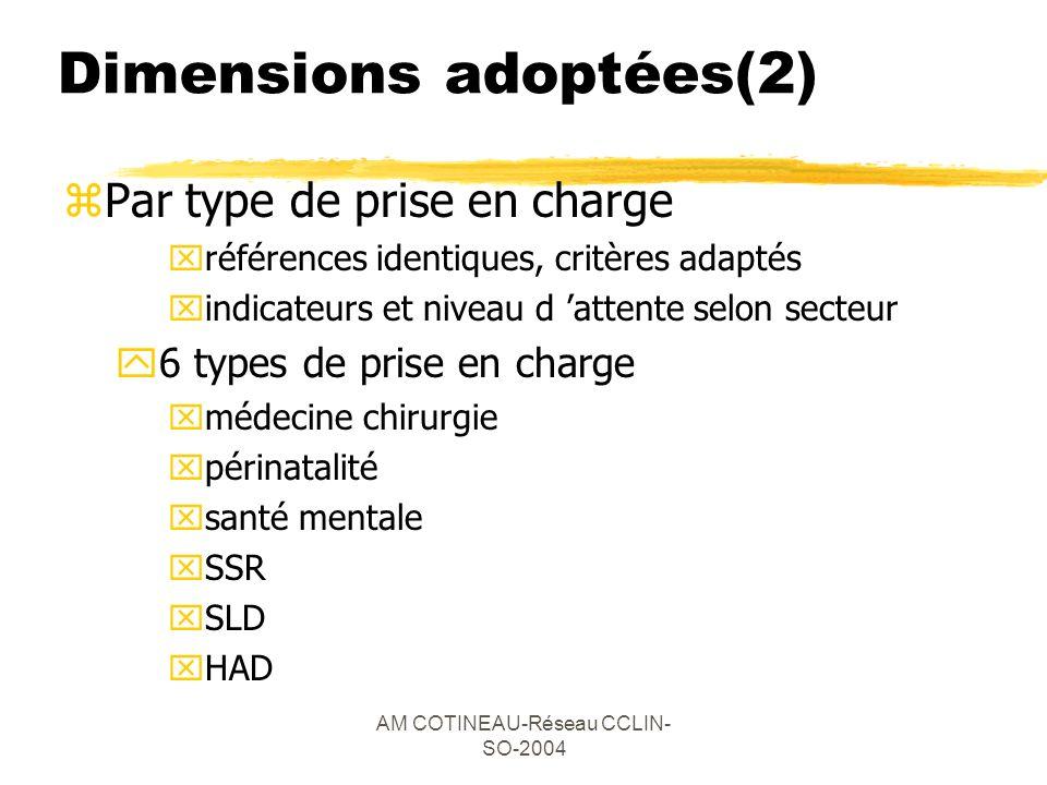 AM COTINEAU-Réseau CCLIN- SO-2004 Dimensions adoptées(2) zPar type de prise en charge xréférences identiques, critères adaptés xindicateurs et niveau