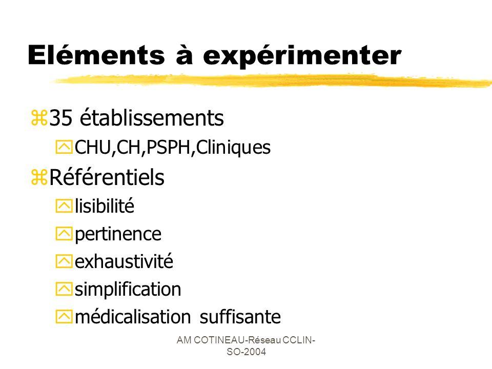 AM COTINEAU-Réseau CCLIN- SO-2004 Eléments à expérimenter z35 établissements yCHU,CH,PSPH,Cliniques zRéférentiels ylisibilité ypertinence yexhaustivit