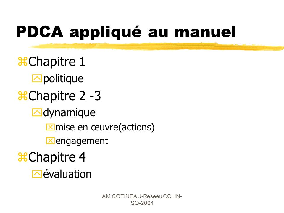 AM COTINEAU-Réseau CCLIN- SO-2004 PDCA appliqué au manuel zChapitre 1 ypolitique zChapitre 2 -3 ydynamique xmise en œuvre(actions) xengagement zChapit