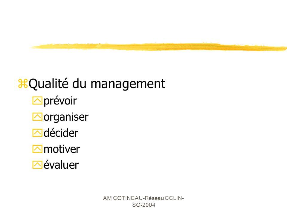 AM COTINEAU-Réseau CCLIN- SO-2004 zQualité du management yprévoir yorganiser ydécider ymotiver yévaluer