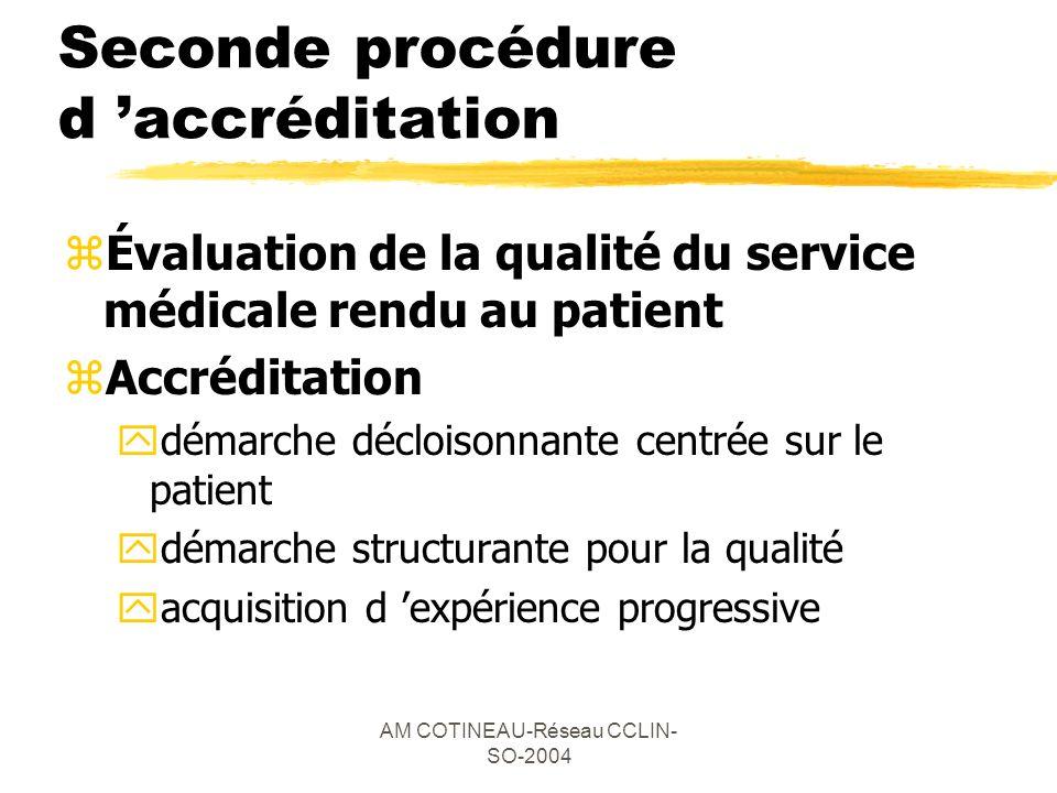 AM COTINEAU-Réseau CCLIN- SO-2004 Seconde procédure d accréditation zÉvaluation de la qualité du service médicale rendu au patient zAccréditation ydém