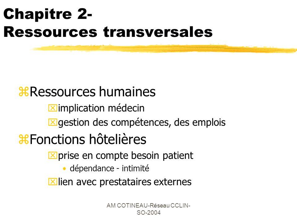 AM COTINEAU-Réseau CCLIN- SO-2004 Chapitre 2- Ressources transversales zRessources humaines ximplication médecin xgestion des compétences, des emplois