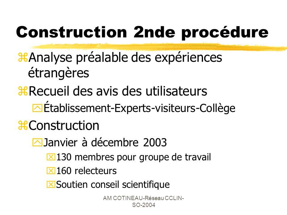 AM COTINEAU-Réseau CCLIN- SO-2004 Construction 2nde procédure zAnalyse préalable des expériences étrangères zRecueil des avis des utilisateurs yÉtabli