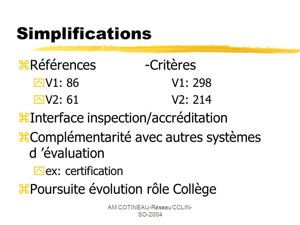 AM COTINEAU-Réseau CCLIN- SO-2004 Simplifications zRéférences -Critères yV1: 86 V1: 298 yV2: 61 V2: 214 zInterface inspection/accréditation zComplémen