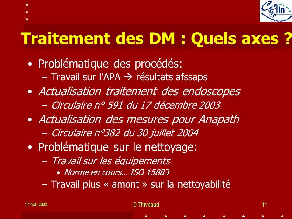 17 mai 2005 D Thiveaud11 Traitement des DM : Quels axes .