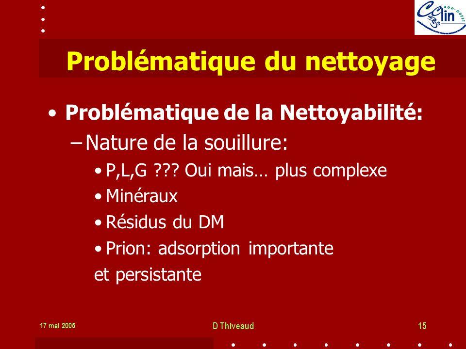 17 mai 2005 D Thiveaud15 Problématique du nettoyage Problématique de la Nettoyabilité: –Nature de la souillure: P,L,G ??.
