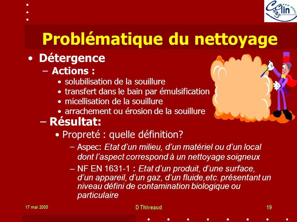 17 mai 2005 D Thiveaud19 Problématique du nettoyage Détergence –Actions : solubilisation de la souillure transfert dans le bain par émulsification micellisation de la souillure arrachement ou érosion de la souillure –Résultat: Propreté : quelle définition.