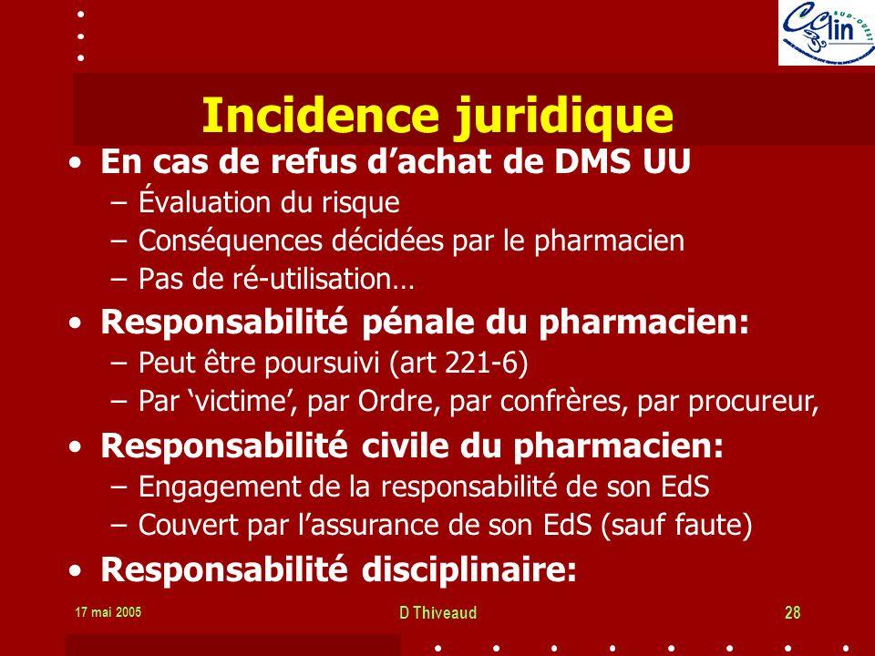 17 mai 2005 D Thiveaud28 Incidence juridique En cas de refus dachat de DMS UU –Évaluation du risque –Conséquences décidées par le pharmacien –Pas de ré-utilisation… Responsabilité pénale du pharmacien: –Peut être poursuivi (art 221-6) –Par victime, par Ordre, par confrères, par procureur, Responsabilité civile du pharmacien: –Engagement de la responsabilité de son EdS –Couvert par lassurance de son EdS (sauf faute) Responsabilité disciplinaire: